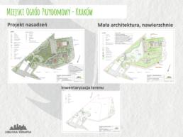 Ogród miejski - projekt