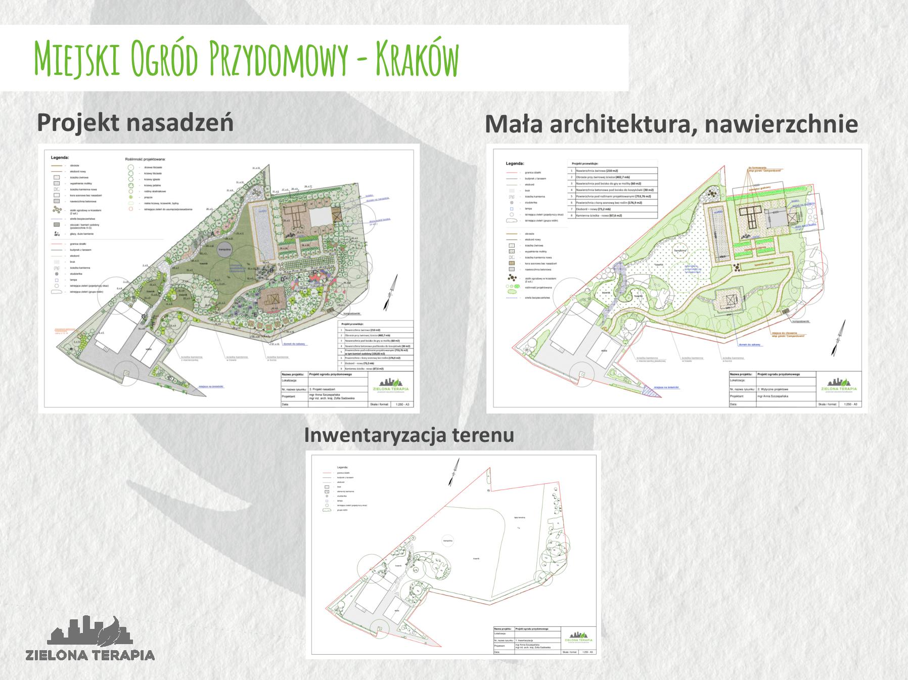 Ogród miejski plansza projektowa - Duży ogród miejski
